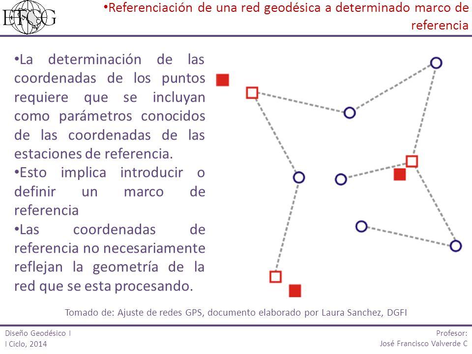 Profesor: José Francisco Valverde C La determinación de las coordenadas de los puntos requiere que se incluyan como parámetros conocidos de las coordenadas de las estaciones de referencia.