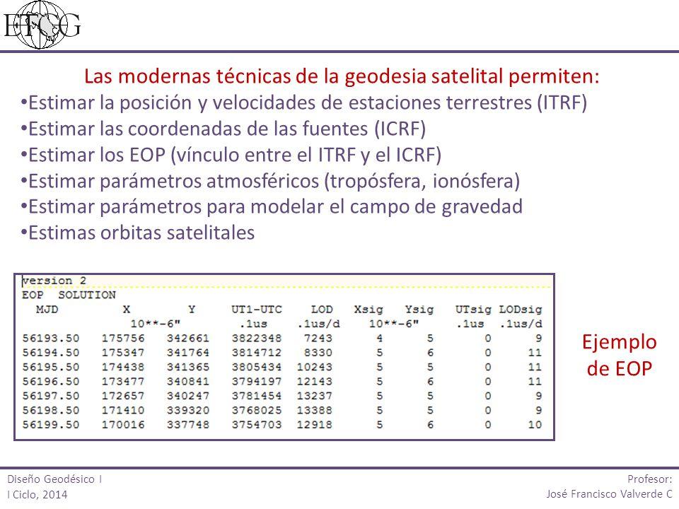 Profesor: José Francisco Valverde C Las modernas técnicas de la geodesia satelital permiten: Estimar la posición y velocidades de estaciones terrestre