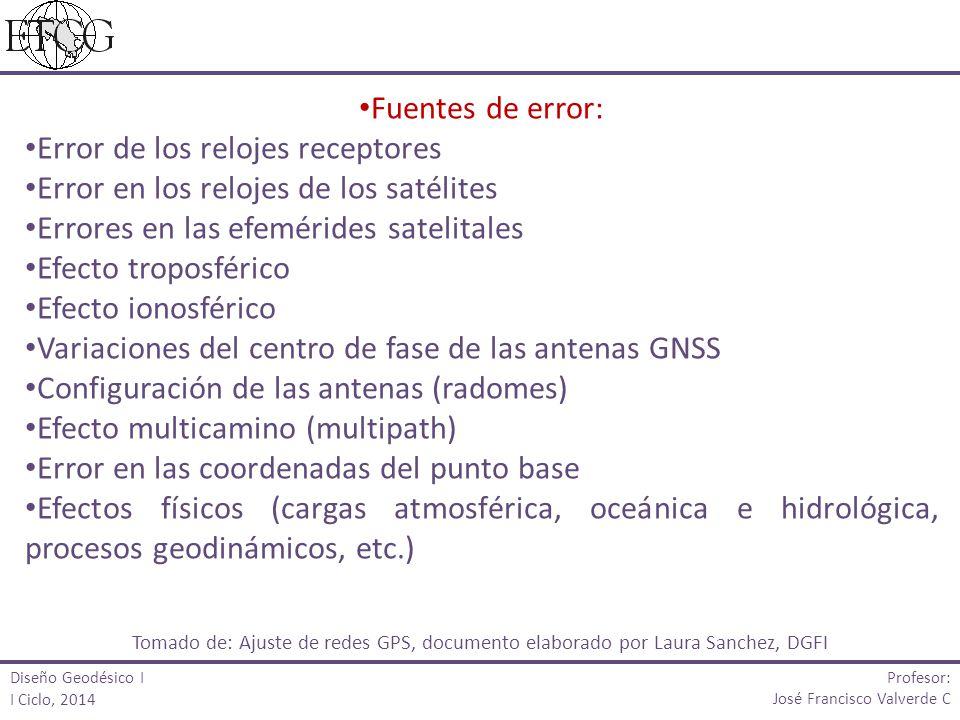 Profesor: José Francisco Valverde C Fuentes de error: Error de los relojes receptores Error en los relojes de los satélites Errores en las efemérides
