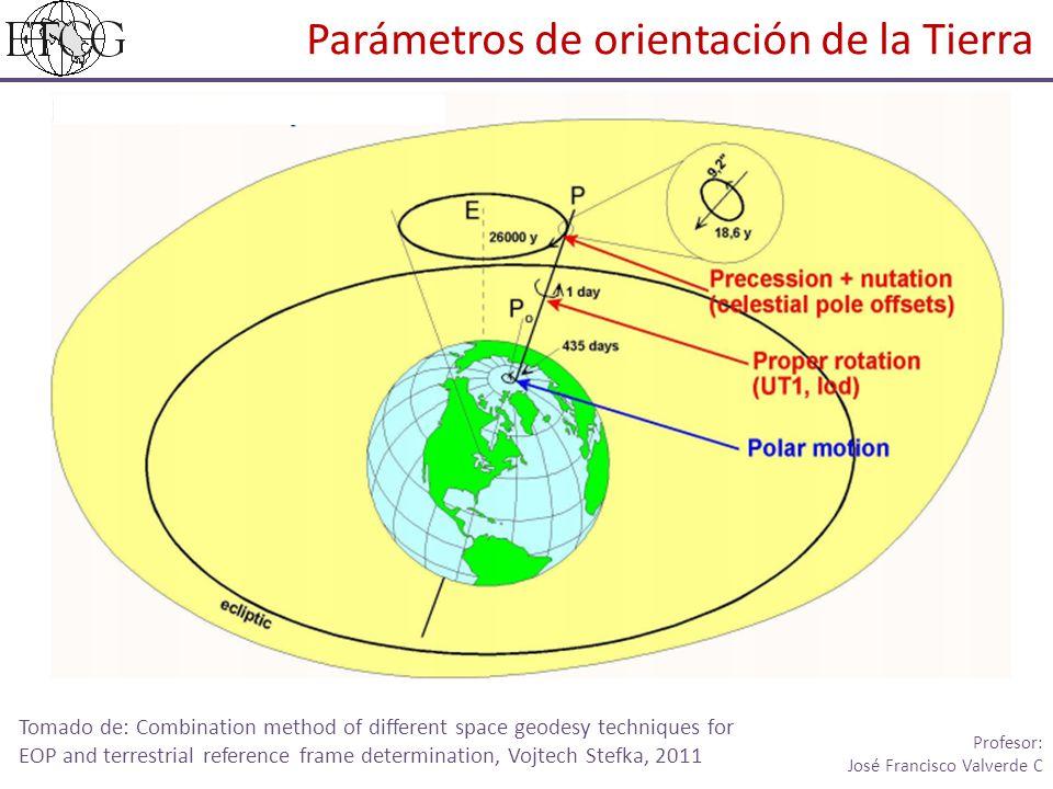 Profesor: José Francisco Valverde C 8.Pueden utilizarse velocidades constantes solamente si las coordenadas semanales de las estaciones de referencia no son conocidas**.