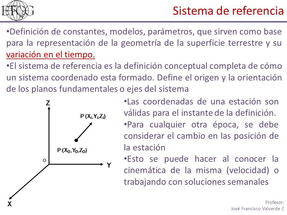 Definición de constantes, modelos, parámetros, que sirven como base para la representación de la geometría de la superficie terrestre y su variación en el tiempo.