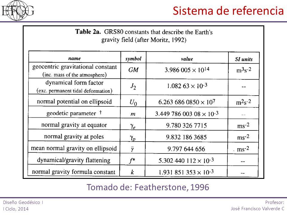 Tomado de: http://www.sirgas.org/index.php?id=54&L= Modelo VeMos Profesor: José Francisco Valverde C Profesor: José Francisco Valverde C Diseño Geodésico I I Ciclo, 2014