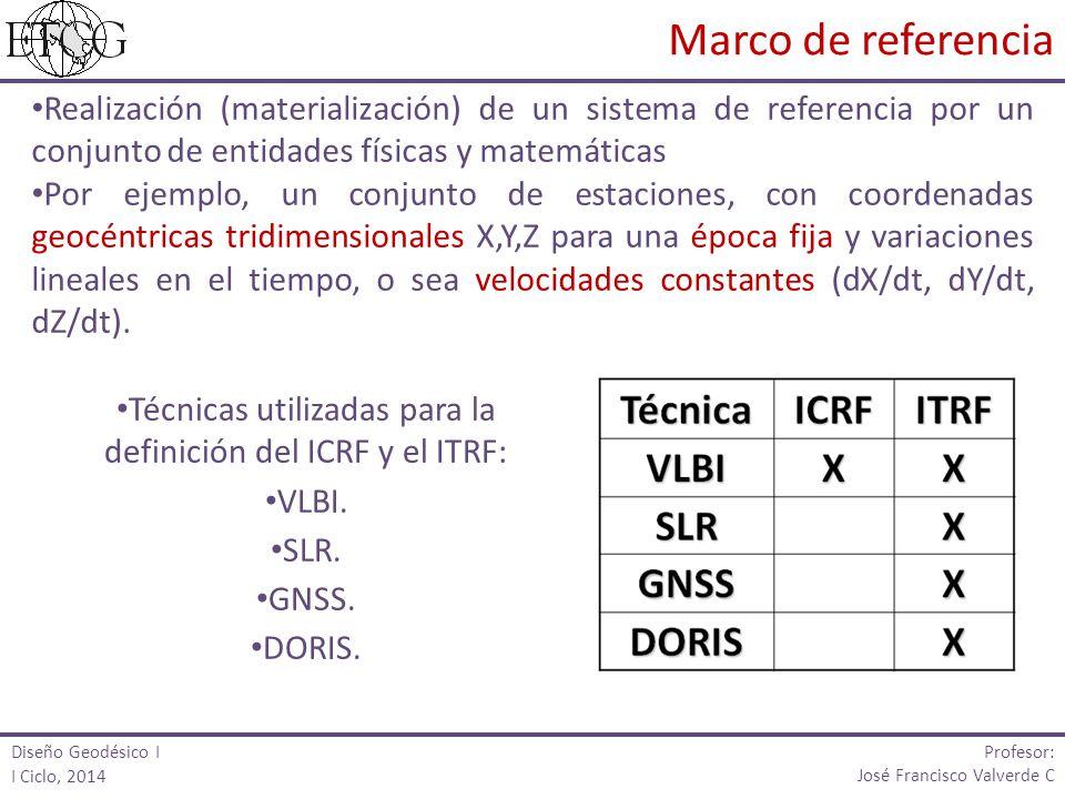 Realización (materialización) de un sistema de referencia por un conjunto de entidades físicas y matemáticas Por ejemplo, un conjunto de estaciones, con coordenadas geocéntricas tridimensionales X,Y,Z para una época fija y variaciones lineales en el tiempo, o sea velocidades constantes (dX/dt, dY/dt, dZ/dt).