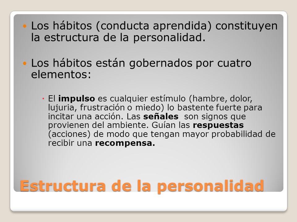 Estructura de la personalidad Los hábitos (conducta aprendida) constituyen la estructura de la personalidad. Los hábitos están gobernados por cuatro e
