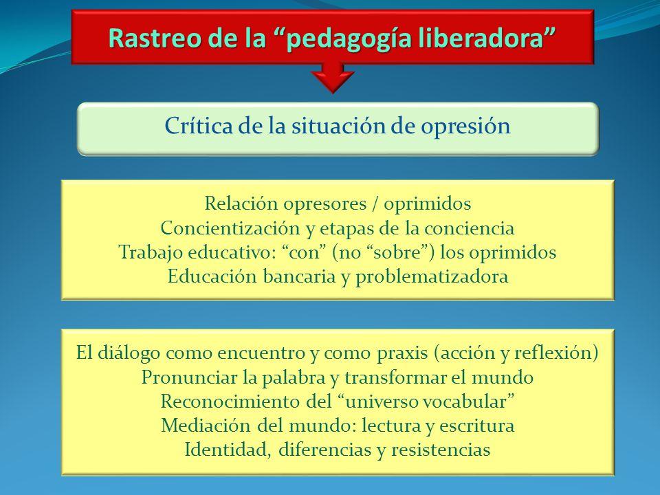 Rastreo de la pedagogía liberadora Crítica de la situación de opresión Relación opresores / oprimidos Concientización y etapas de la conciencia Trabaj