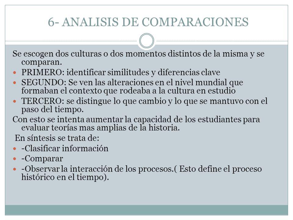 6- ANALISIS DE COMPARACIONES Se escogen dos culturas o dos momentos distintos de la misma y se comparan. PRIMERO: identificar similitudes y diferencia