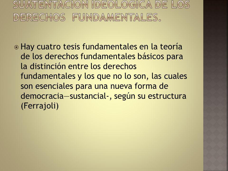 Hay cuatro tesis fundamentales en la teoría de los derechos fundamentales básicos para la distinción entre los derechos fundamentales y los que no lo