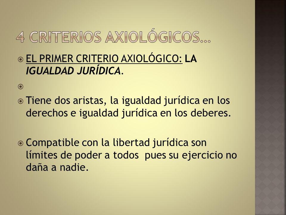 EL PRIMER CRITERIO AXIOLÓGICO: LA IGUALDAD JURÍDICA. Tiene dos aristas, la igualdad jurídica en los derechos e igualdad jurídica en los deberes. Compa