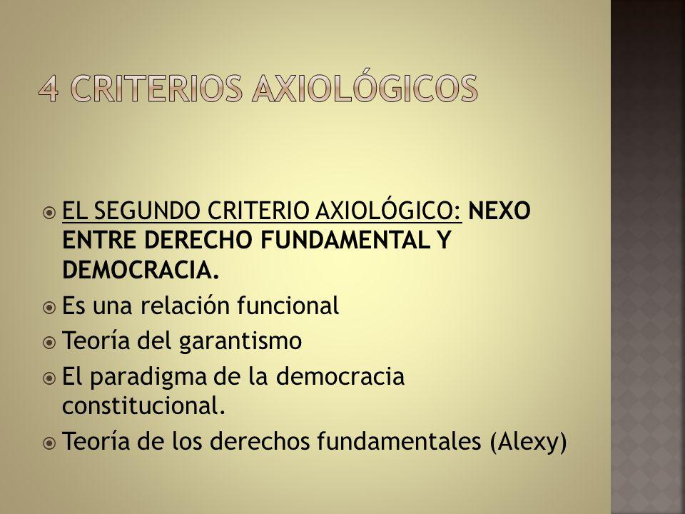 EL SEGUNDO CRITERIO AXIOLÓGICO: NEXO ENTRE DERECHO FUNDAMENTAL Y DEMOCRACIA. Es una relación funcional Teoría del garantismo El paradigma de la democr