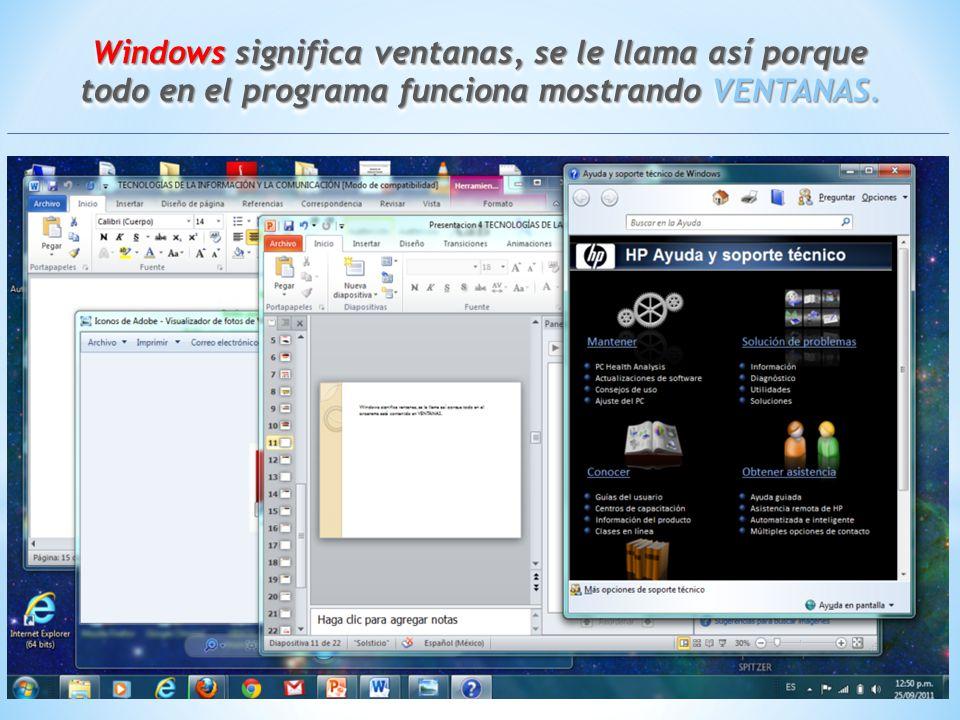 2 2 Concepto subsidiario de Software de Sistema Operativo. Contenidos operativos ventanas Describe los elementos básicos de las ventanas