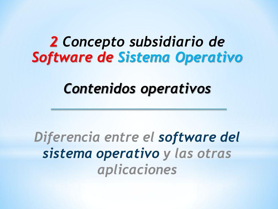 2 2 Concepto subsidiario de Software de Sistema Operativo Contenidos operativos Diferencia entre el software del sistema operativo y las otras aplicaciones