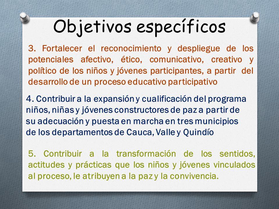 Objetivos específicos 3. Fortalecer el reconocimiento y despliegue de los potenciales afectivo, ético, comunicativo, creativo y político de los niños