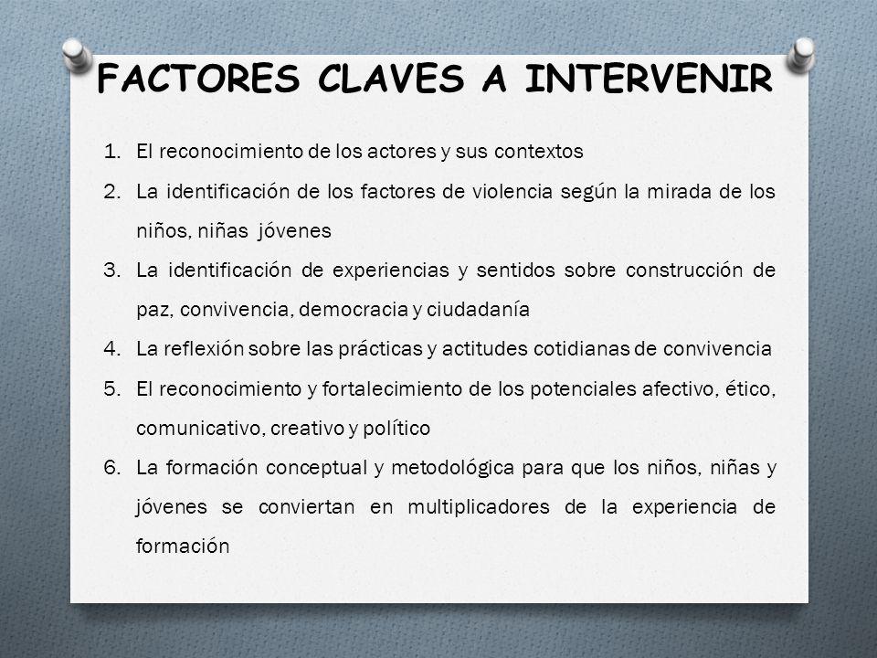 FACTORES CLAVES A INTERVENIR 1.El reconocimiento de los actores y sus contextos 2.La identificación de los factores de violencia según la mirada de lo