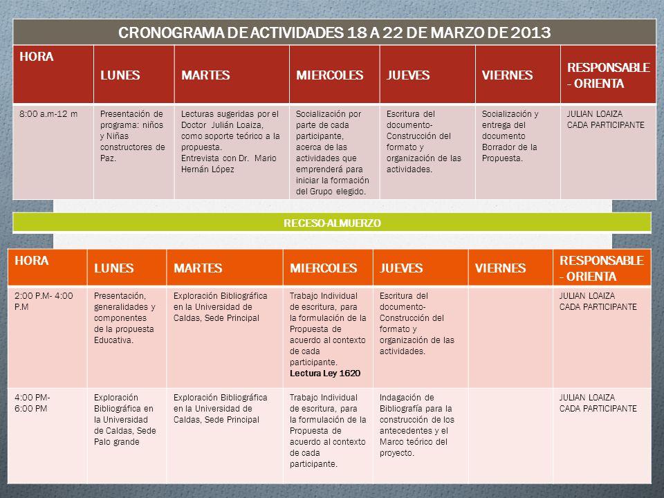 CRONOGRAMA DE ACTIVIDADES 18 A 22 DE MARZO DE 2013 HORA LUNESMARTESMIERCOLESJUEVESVIERNES RESPONSABLE - ORIENTA 8:00 a.m-12 mPresentación de programa: