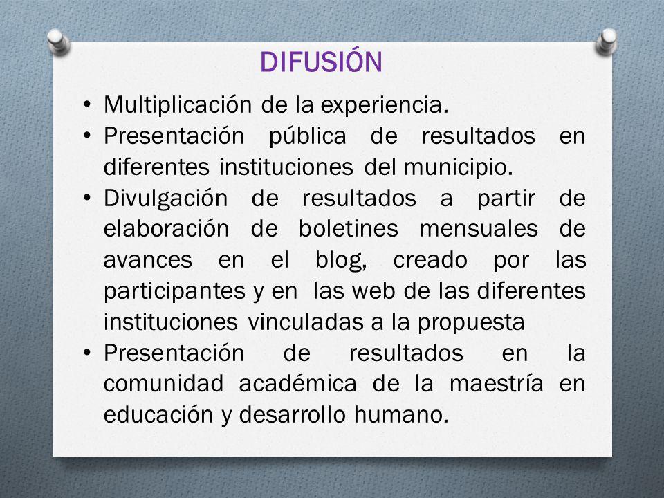 DIFUSIÓN Multiplicación de la experiencia. Presentación pública de resultados en diferentes instituciones del municipio. Divulgación de resultados a p