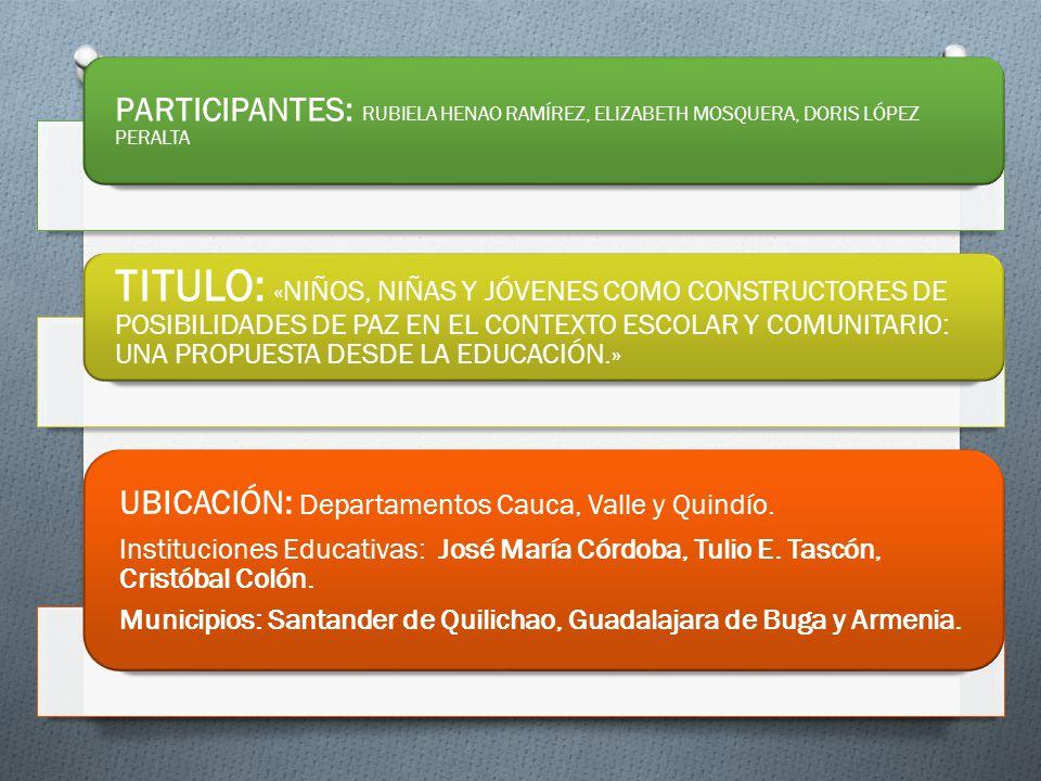 PARTICIPANTES: RUBIELA HENAO RAMÍREZ, ELIZABETH MOSQUERA, DORIS LÓPEZ PERALTA TITULO: «NIÑOS, NIÑAS Y JÓVENES COMO CONSTRUCTORES DE POSIBILIDADES DE P