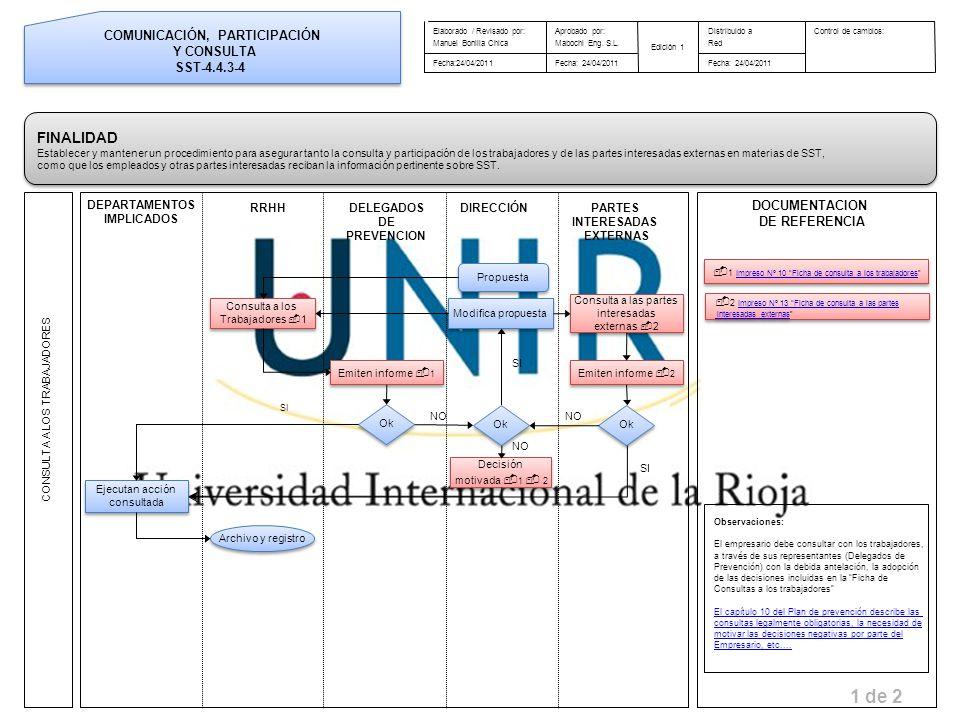 Elaborado / Revisado por: Manuel Bonilla Chica Aprobado por: Mabochi Eng.