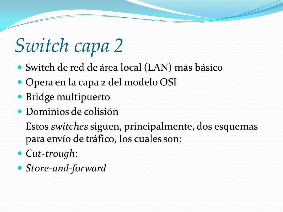 Switch capa 2 Switch de red de área local (LAN) más básico Opera en la capa 2 del modelo OSI Bridge multipuerto Dominios de colisión Estos switches si