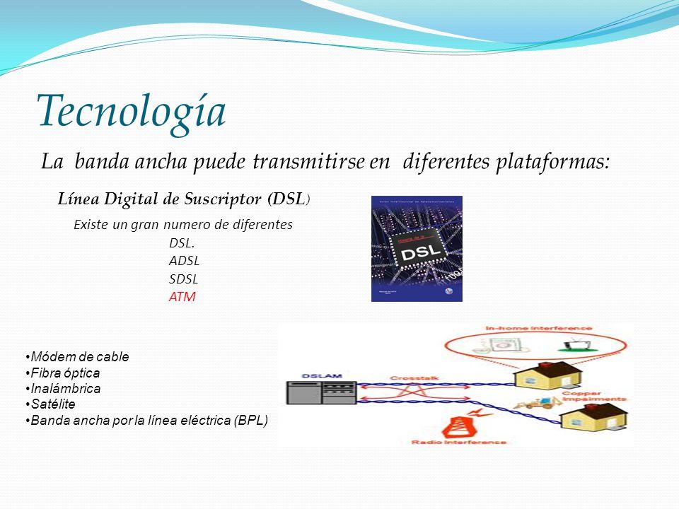 Tecnología La banda ancha puede transmitirse en diferentes plataformas: Módem de cable Fibra óptica Inalámbrica Satélite Banda ancha por la línea eléc