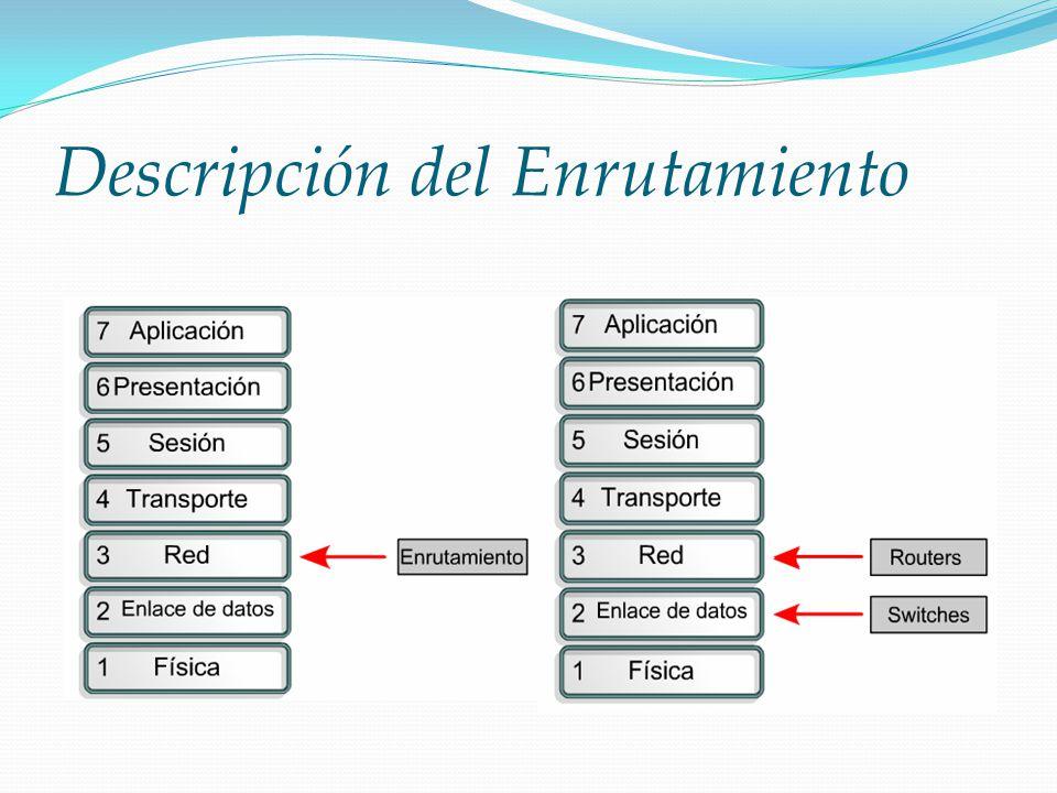 La diferencia entre los protocolos de enrutamiento y los enrutados Los protocolos enrutados transportan datos a través de la red.