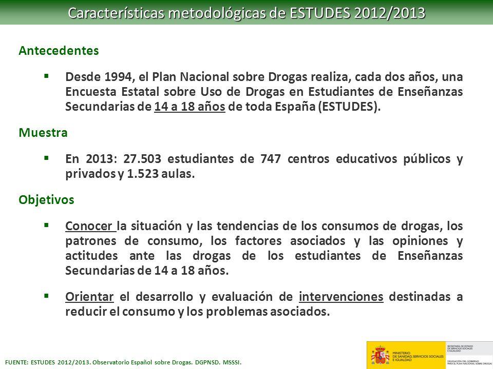 Antecedentes Desde 1994, el Plan Nacional sobre Drogas realiza, cada dos años, una Encuesta Estatal sobre Uso de Drogas en Estudiantes de Enseñanzas S