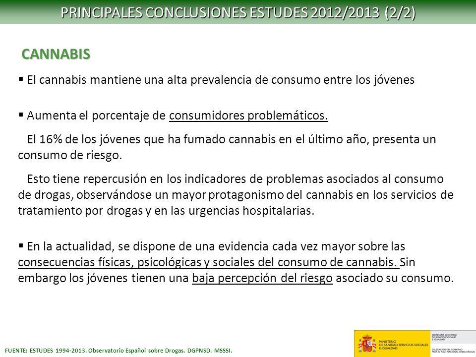 PRINCIPALES CONCLUSIONES ESTUDES 2012/2013 (2/2) FUENTE: ESTUDES 1994-2013. Observatorio Español sobre Drogas. DGPNSD. MSSSI. CANNABIS El cannabis man