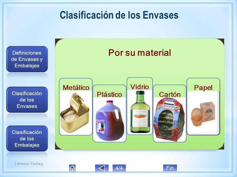 Fin 3/4 Clasificación de los Envases Lorena Yañez