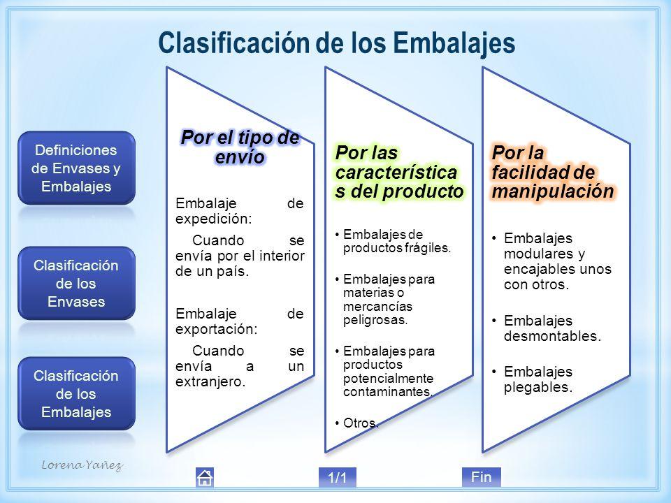 Por su material Metálico Plástico Vidrio CartónPapel Fin 4/4 Clasificación de los Envases Lorena Yañez