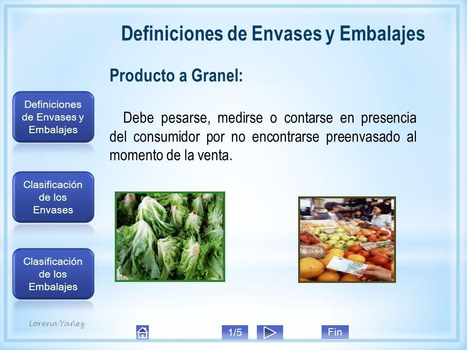 Subtema 1.1 Definiciones Lorena Yañez