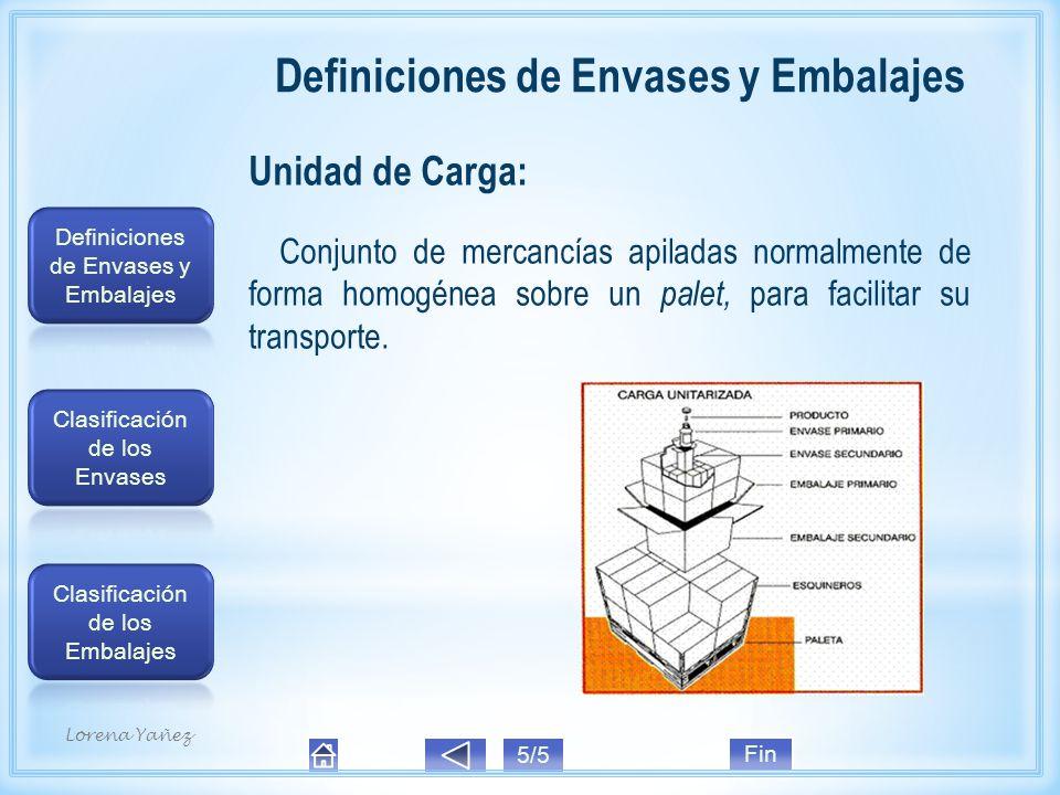 Unidad de Carga: Conjunto de mercancías apiladas normalmente de forma homogénea sobre un palet, para facilitar su transporte.