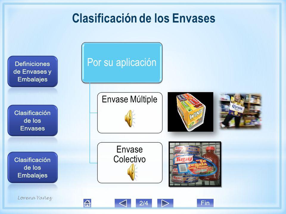 Por su función Envase Primario Envase Secundario Envase Terciario Fin 1/4 Clasificación de los Envases Lorena Yañez