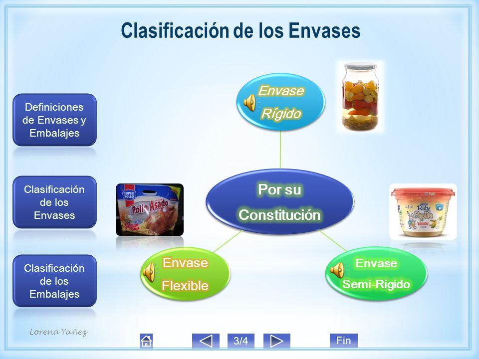 Por su aplicación Envase MúltipleEnvase Colectivo Fin 2/4 Clasificación de los Envases Lorena Yañez
