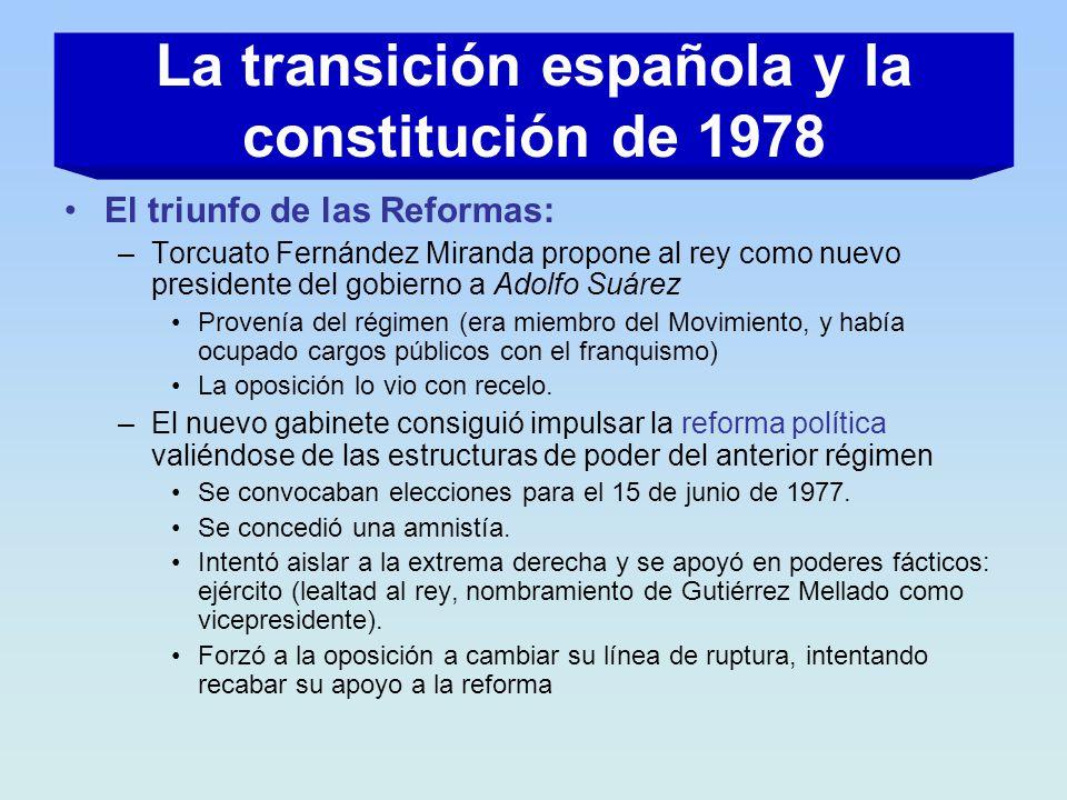 El triunfo de las Reformas: –Torcuato Fernández Miranda propone al rey como nuevo presidente del gobierno a Adolfo Suárez Provenía del régimen (era mi