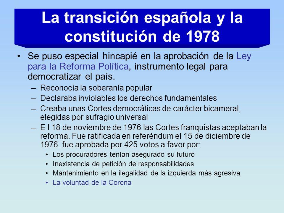Se puso especial hincapié en la aprobación de la Ley para la Reforma Política, instrumento legal para democratizar el país. –Reconocía la soberanía po
