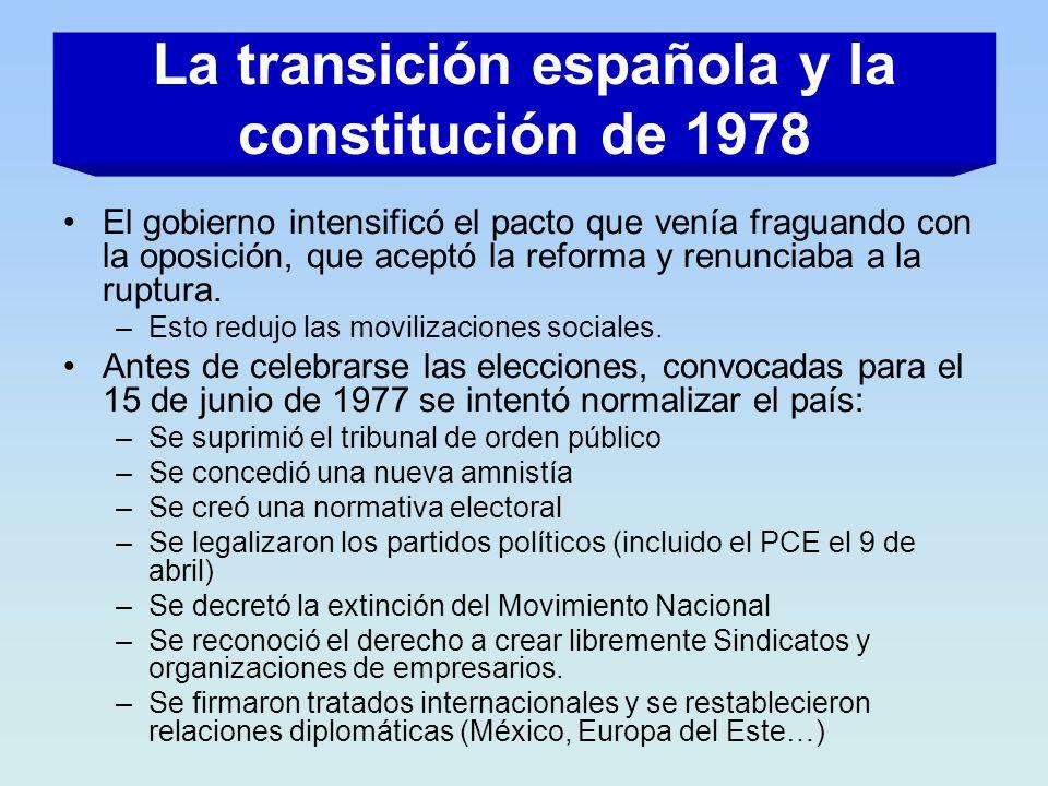 El gobierno intensificó el pacto que venía fraguando con la oposición, que aceptó la reforma y renunciaba a la ruptura. –Esto redujo las movilizacione
