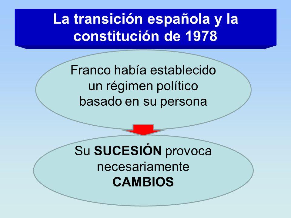 La transición española y la constitución de 1978 Franco había establecido un régimen político basado en su persona Su SUCESIÓN provoca necesariamente