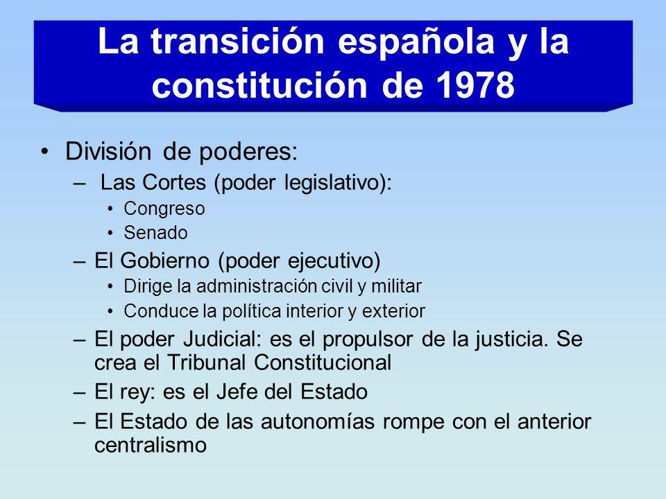 División de poderes: – Las Cortes (poder legislativo): Congreso Senado –El Gobierno (poder ejecutivo) Dirige la administración civil y militar Conduce