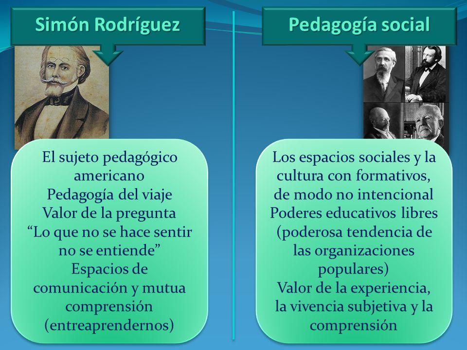 Simón Rodríguez El sujeto pedagógico americano Pedagogía del viaje Valor de la pregunta Lo que no se hace sentir no se entiende Espacios de comunicaci