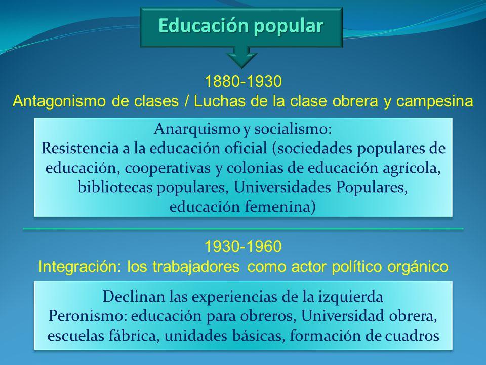 Educación popular Declinan las experiencias de la izquierda Peronismo: educación para obreros, Universidad obrera, escuelas fábrica, unidades básicas,