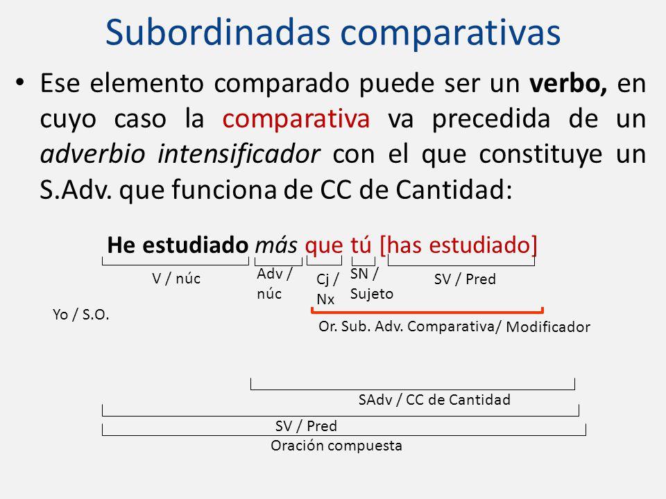 Ese elemento comparado puede ser un verbo, en cuyo caso la comparativa va precedida de un adverbio intensificador con el que constituye un S.Adv. que