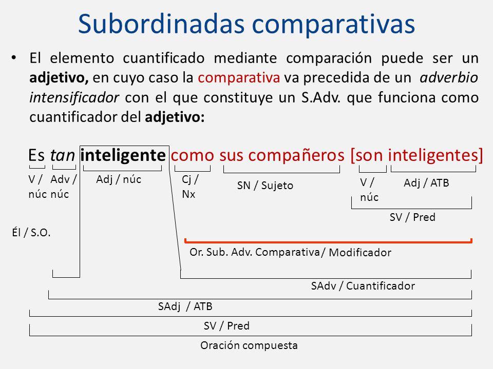 El elemento cuantificado mediante comparación puede ser un adjetivo, en cuyo caso la comparativa va precedida de un adverbio intensificador con el que