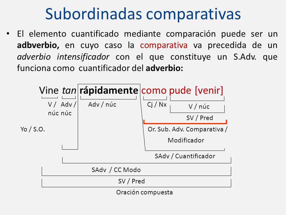 El elemento cuantificado mediante comparación puede ser un adbverbio, en cuyo caso la comparativa va precedida de un adverbio intensificador con el qu
