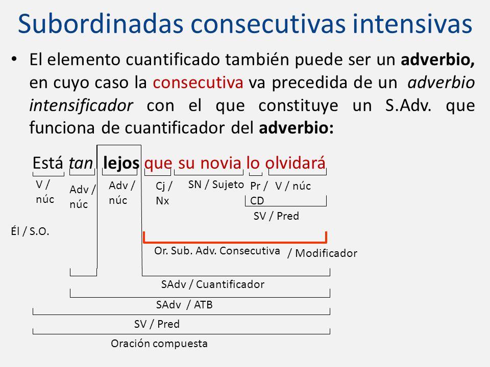 El elemento cuantificado también puede ser un adverbio, en cuyo caso la consecutiva va precedida de un adverbio intensificador con el que constituye u