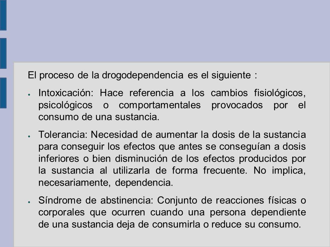 El proceso de la drogodependencia es el siguiente : Intoxicación: Hace referencia a los cambios fisiológicos, psicológicos o comportamentales provocad