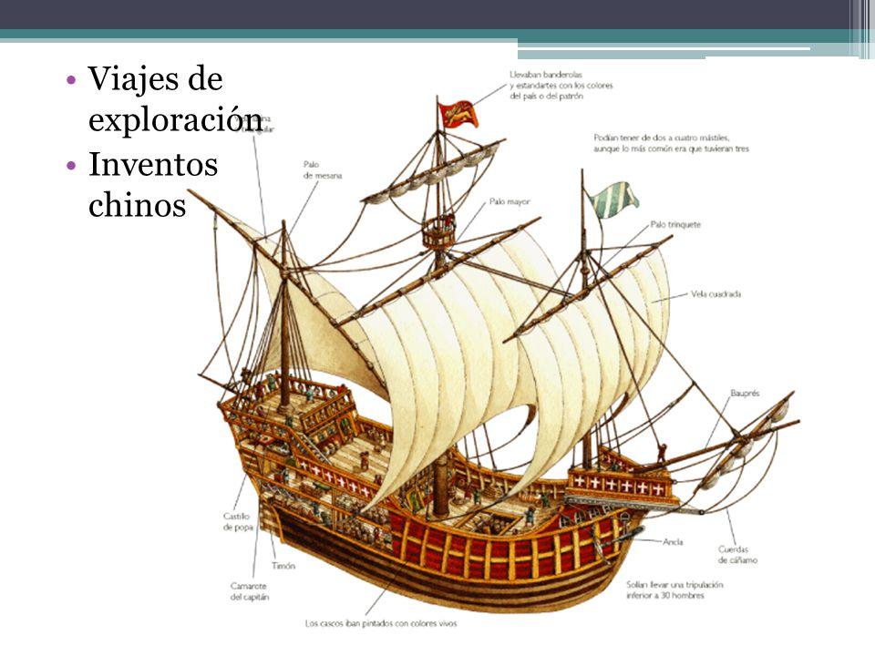 Viajes de exploración Inventos chinos