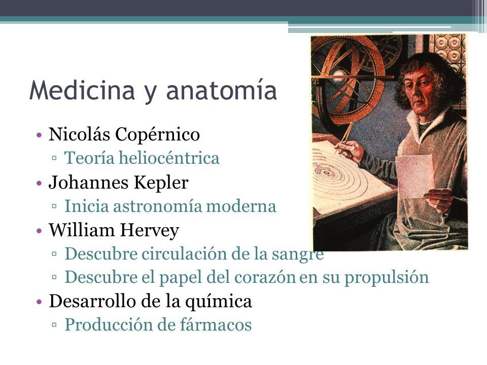 Medicina y anatomía Nicolás Copérnico Teoría heliocéntrica Johannes Kepler Inicia astronomía moderna William Hervey Descubre circulación de la sangre Descubre el papel del corazón en su propulsión Desarrollo de la química Producción de fármacos