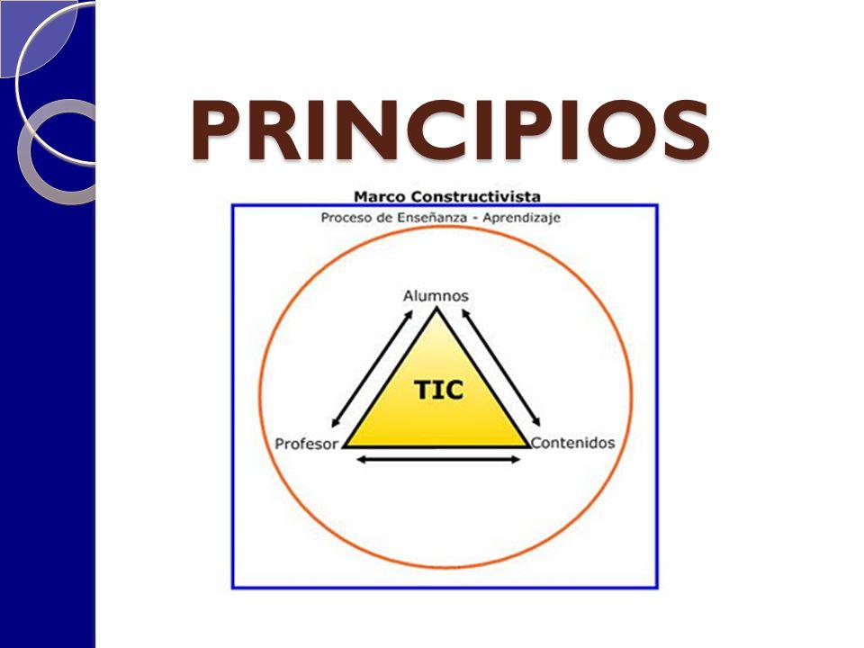 INTEGRACIÓN DE LA TECNOLOGÍA EN EL DISEÑO CURRICULAR ¿Se debe integrar las TICs en el Diseño Curricular.