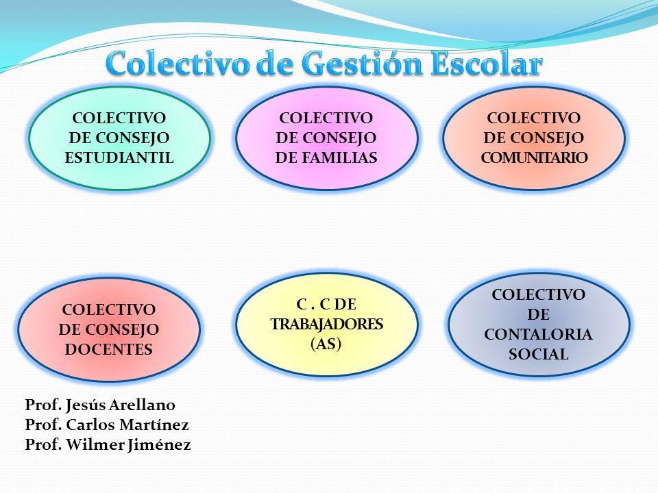 COMITEFUNCIONESINTEGRANTES CULTURA Promover formación permanente de los colectivos.