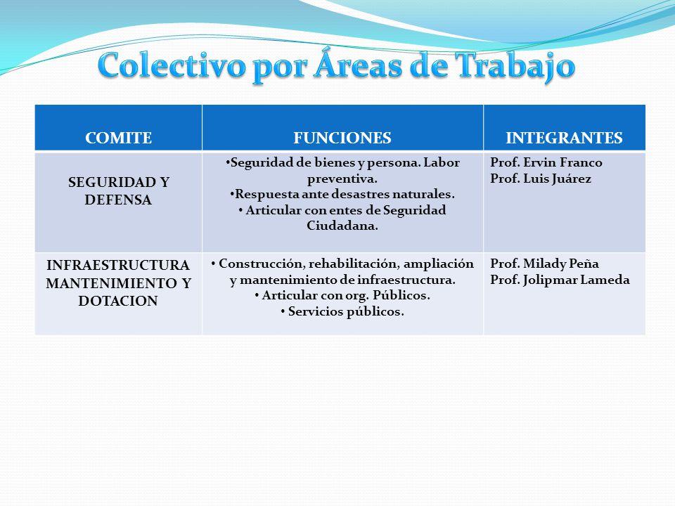 UNIDAD ADMINISTRATIVA Y FINANCIERA Prof.