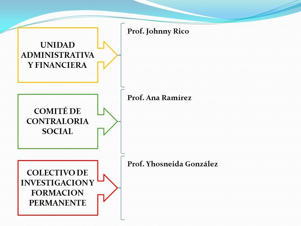 ORGANIZACIÓN REUNION PADRES Y REPRESENTANTES Prof.